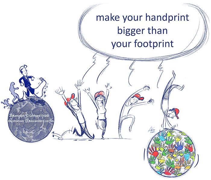 Bild zeigt Menschen, die ihren Footprint verkleinern und gleichzeitig ihren Handprint vergrößern